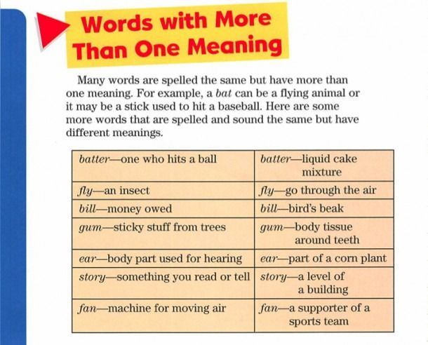 Type Of Tissues Worksheet 5th Grade Tissue Types Human Body Worksheets Multiple Meaning Words