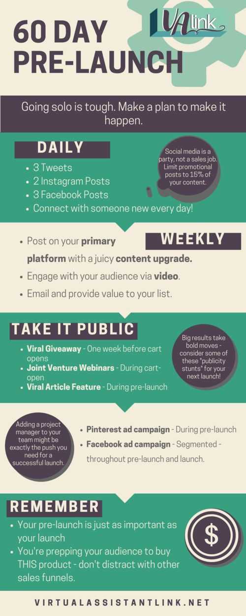 109 best Marketing and Social Media images on Pinterest Digital - new marketing agency blueprint free download