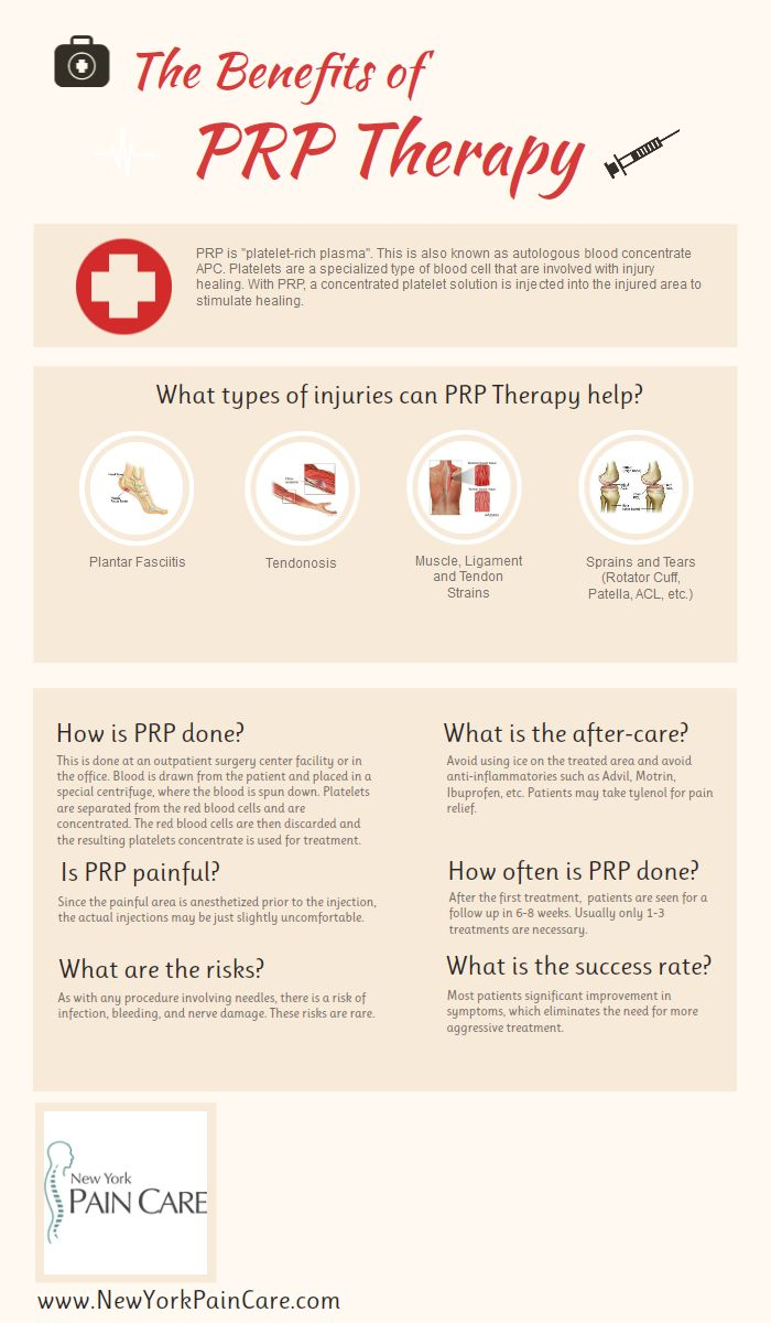 """PRP is """"platelet-rich plasma"""". This is also known as autologous blood concentrate APC. Platelets are a specialized type of blood cell that are involved with injury healing. With PRP, a concentrated platelet solution is injected into the injured area to stimulate healing"""