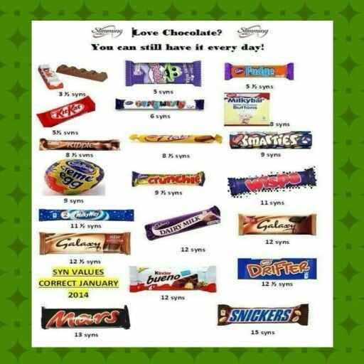 Slimming world syns chocolate bars