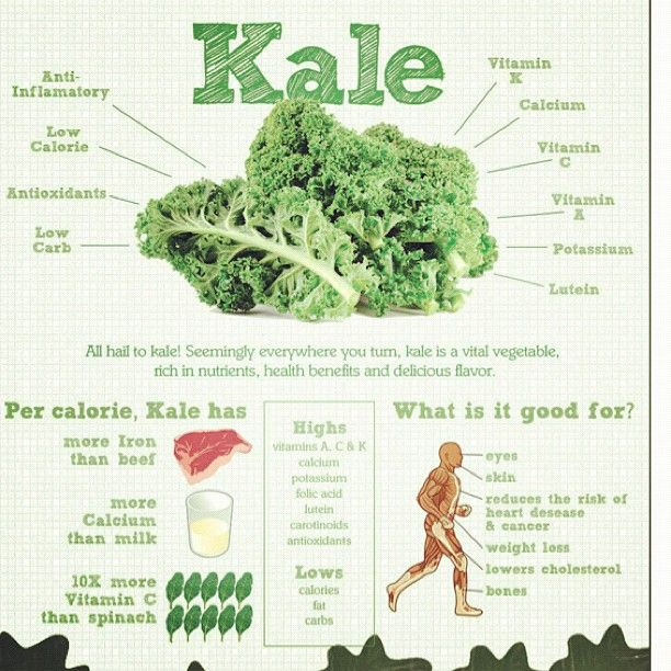 Benefits of KaleHealthyliving, Healthyfood, Healthyeating, Menu, Healthy Eating, Other, Cleaning Eating, Healthy Food, Healthy Living