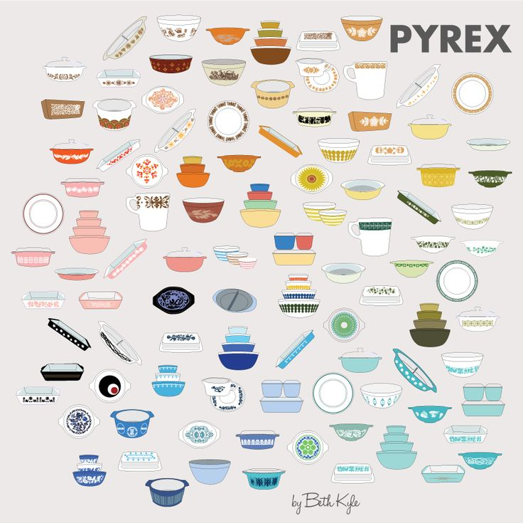 I cannot wait till the creator of this 100 pieces of Pyrex poster figures out a way to easily sell prints!!!!