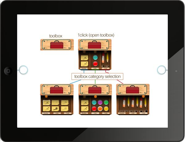 UI / UX variations for iPad app by olaru ionut robert, via Behance