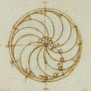 17 Best images about Leonardo_Codici on Pinterest | Models ... Da Vinci Symbols