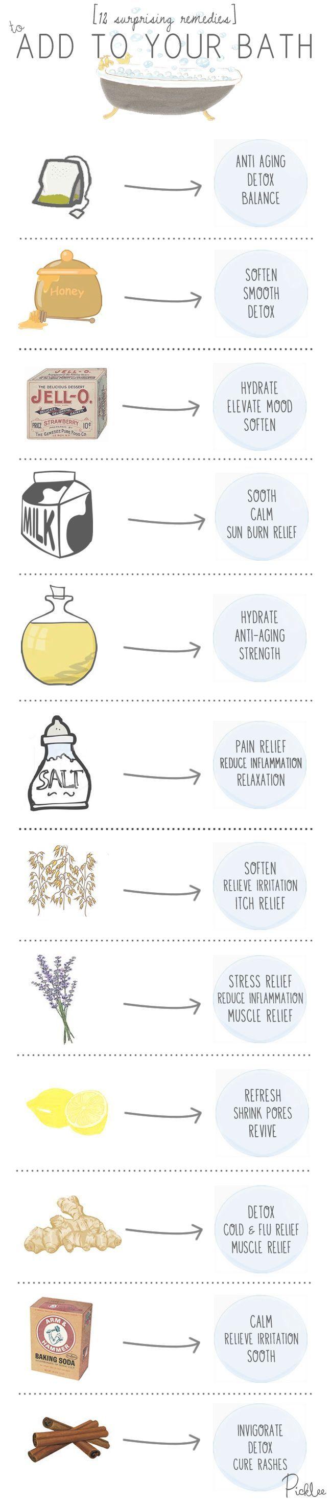 12 Bath Remedies