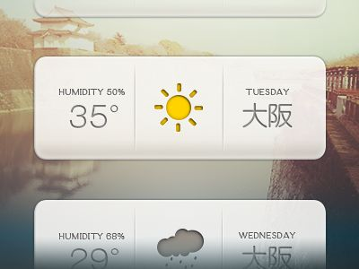 Weather widget [really hot in Osaka] by Claudio Gomboli