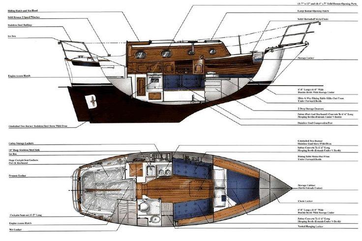 1987 Pacific Seacraft Dana 24 Sail Boat For Sale - www.yachtworld.com | Dream Boats | Pinterest ...