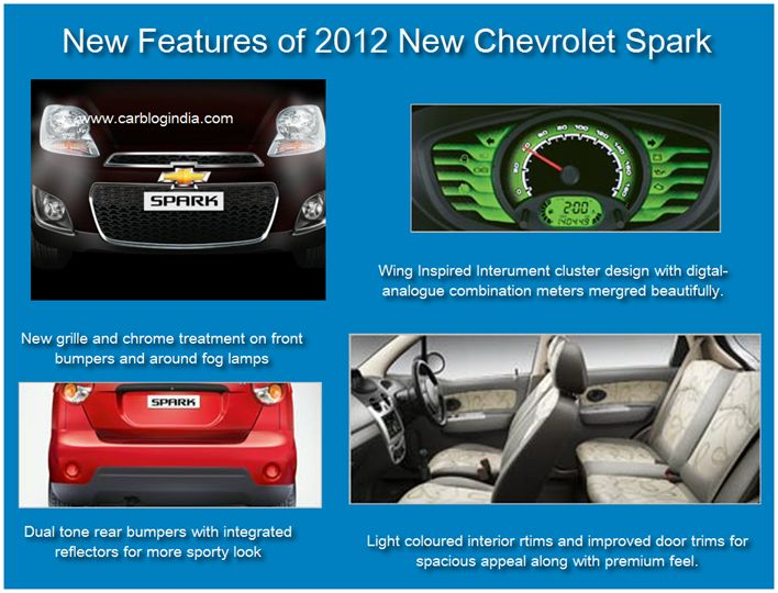 New Chevrolet Spark 2012 Launches On 25th October 2012– Features, Price, Pictures and Details