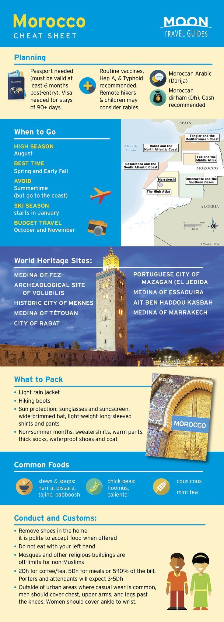 Get started planning your Moroccan vacation with this handy cheat sheet which summarizes when and where to go, heritage sites, tips on packing and local customs, and planning advice! Once you're ready to dig deeper, check out the Moon Morocco travel guide for suggested itineraries and travel maps. #morocco #travel
