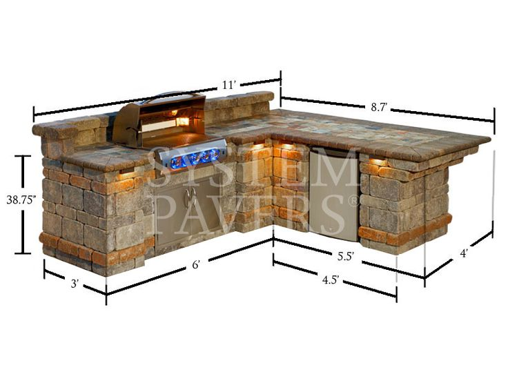The perfect bbq comes together with bbq islands mine for Perfect outdoor kitchen