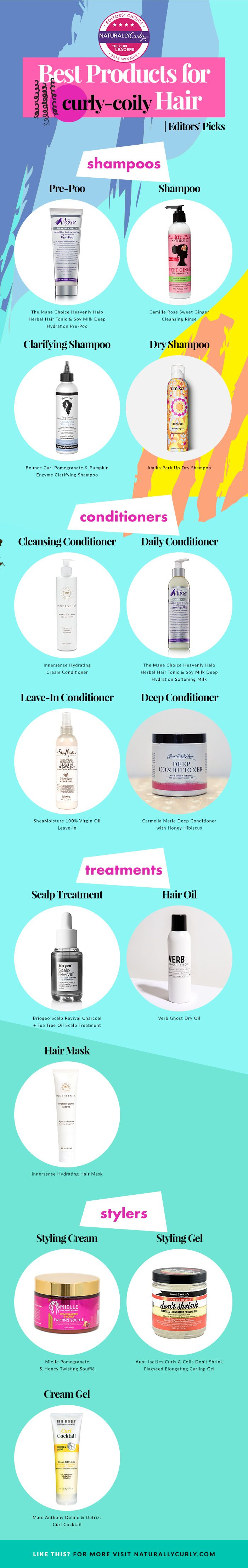 Best Products for Curlies & Coilies