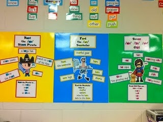 R-Controlled Vowels Posters