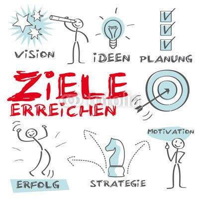 Business plan ziele vision engravers