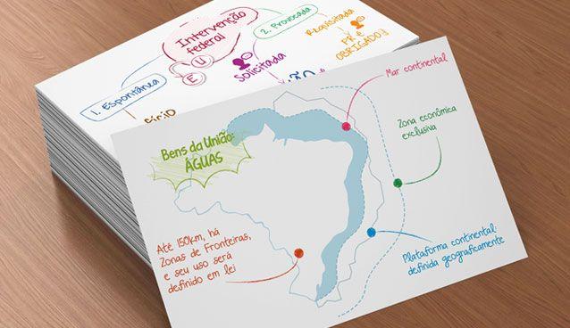 Uma forma simples de fazer Mapas Mentais em forma de fichas e revisar o conteúdo de seu concurso público instantaneamente
