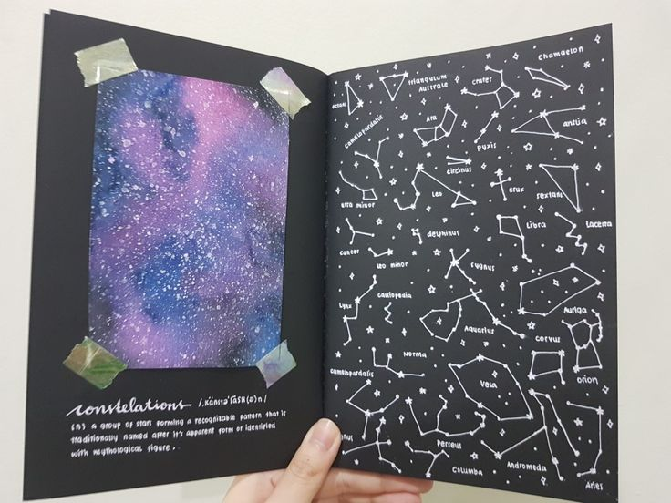 New obsession: galaxy watercolor Jessica Wijaya