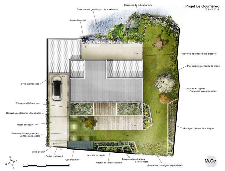 Les 25 meilleures id es de la cat gorie croquis for Un cartouche architecture