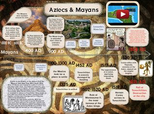 the history of the greatest civilizations in americas aztecs and incas The technology of the incas and aztecs overview when spanish conquistadors arrived in the americas in the 1500s, among the native civilizations they encountered were two great empires.