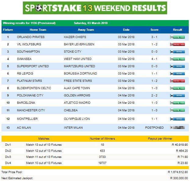 #SportStake13 Weekend Results - 03 March 2018  https://www.playcasino.co.za/sportstake-13-weekend-results-03-march-2018.html