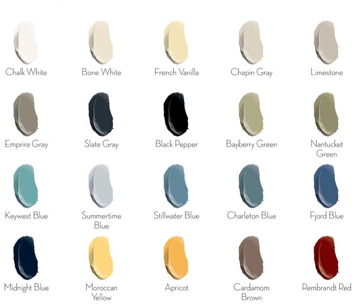 17 Best Images About General Finishes On Pinterest