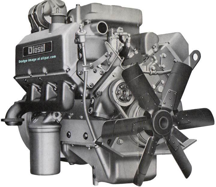 History Of Cummins Diesel Engines Cummins Diesel Engines Diesel