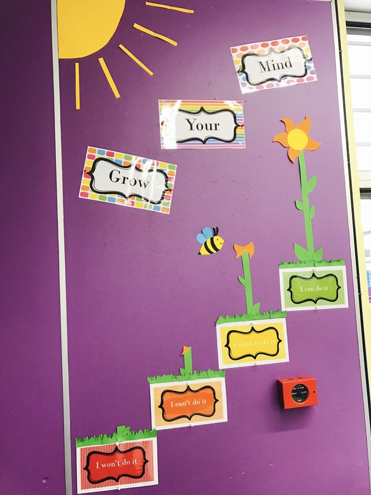 Growth mindset display (visible learning/motivational).