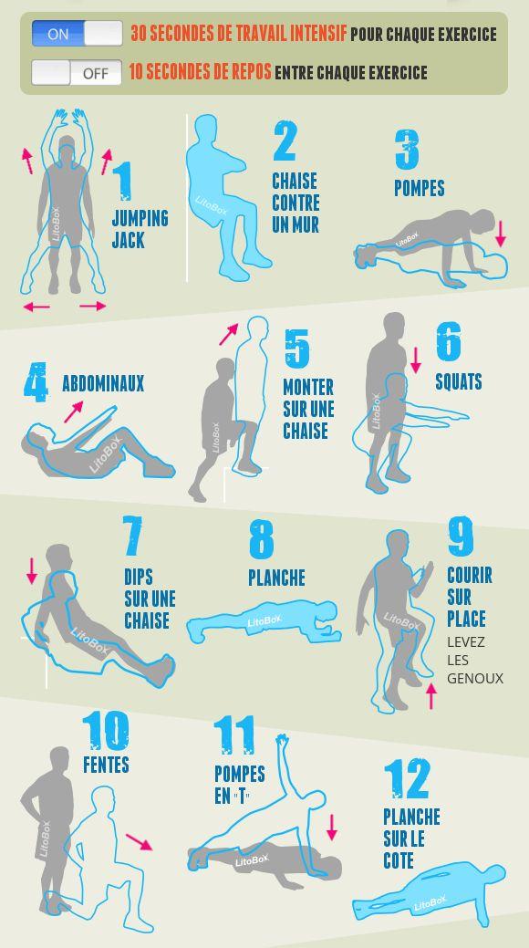 Ma routine sport | Exercice hiit, Crossfit entrainement et ...