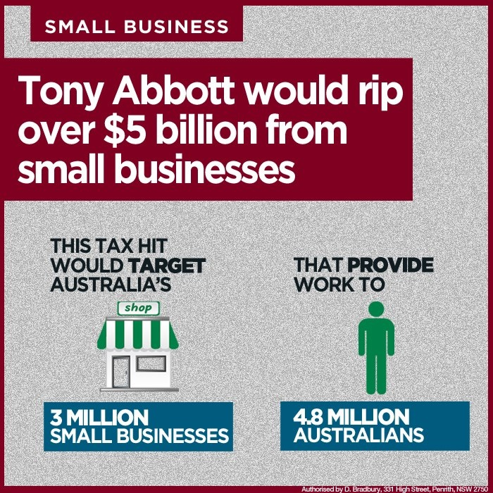 Tony Abbott would rip over $5 billion from small businesses.
