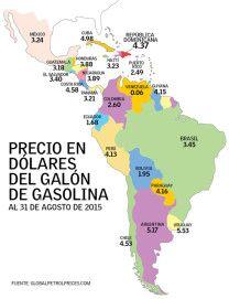 El Costo De La Gasolina En Distintas Partes De Latinoamérica