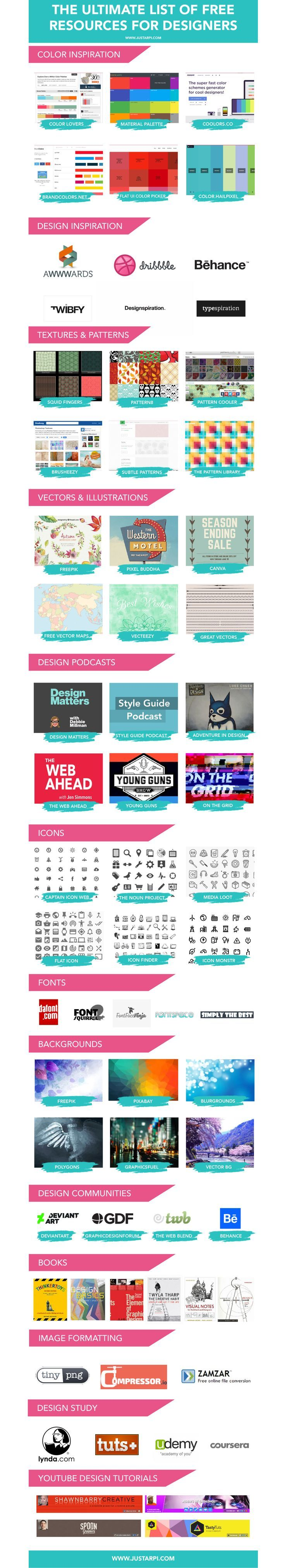 Ultimate FREE Design Resources for Designers and Creatives. PIN now, read later…