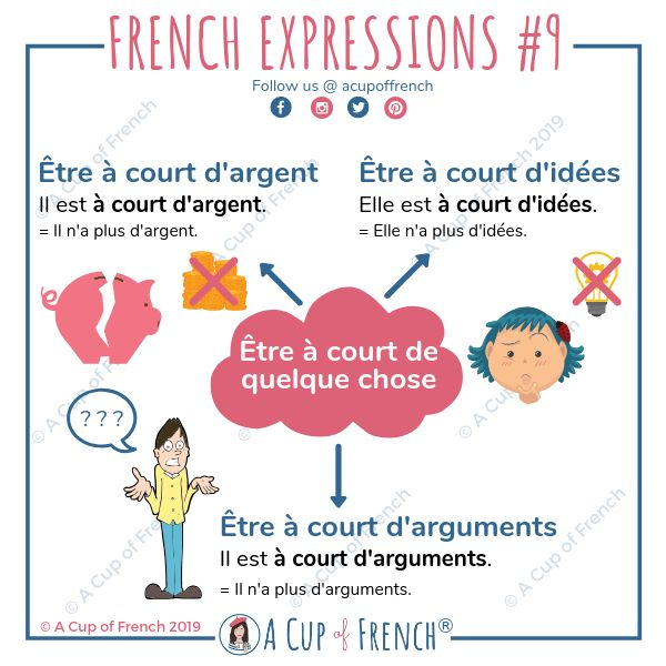 FRENCH EXPRESSION #9 💬