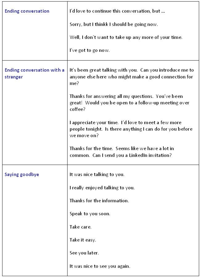 How to end a conversation let s learn english pinterest