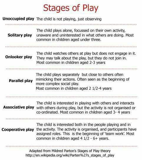11 best Child Development images on Pinterest Autism, Bag and Books - kaplan optimal resume