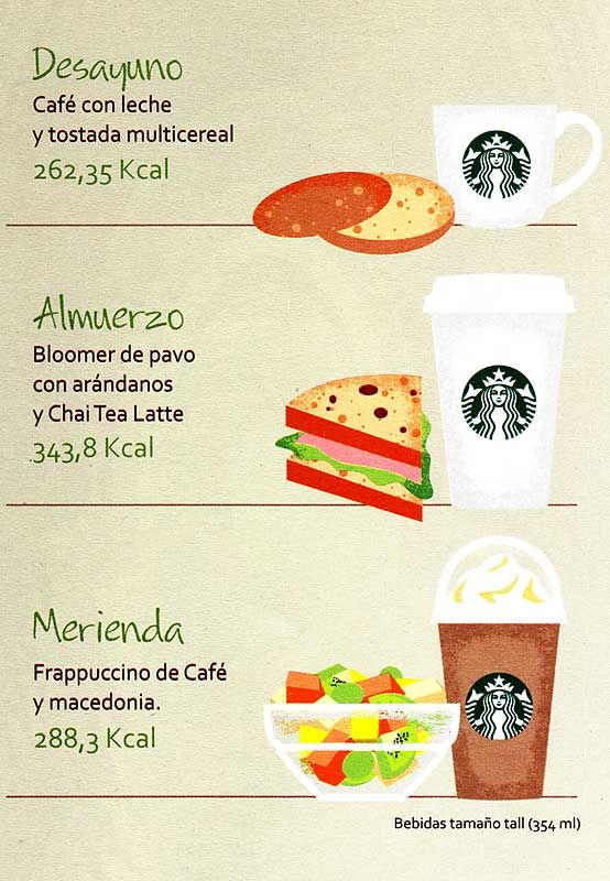 Starbucks nutrition facts illustrations