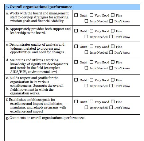 Customer Feedback Form Sample Performance Evaluation Form Documents
