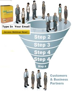 Designing your Marketing Funnel is the first step to take for your business