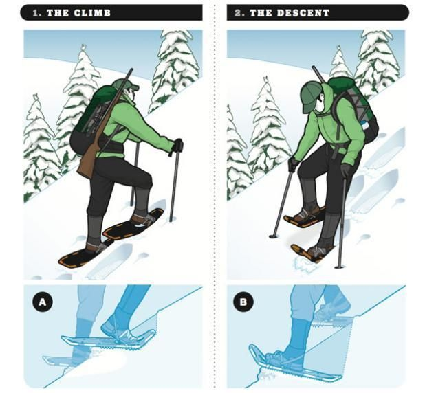 How to Tackle Steep Terrain in Snow Shoes   Field & Stream