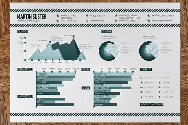 Infographic Resume. Click to see more.