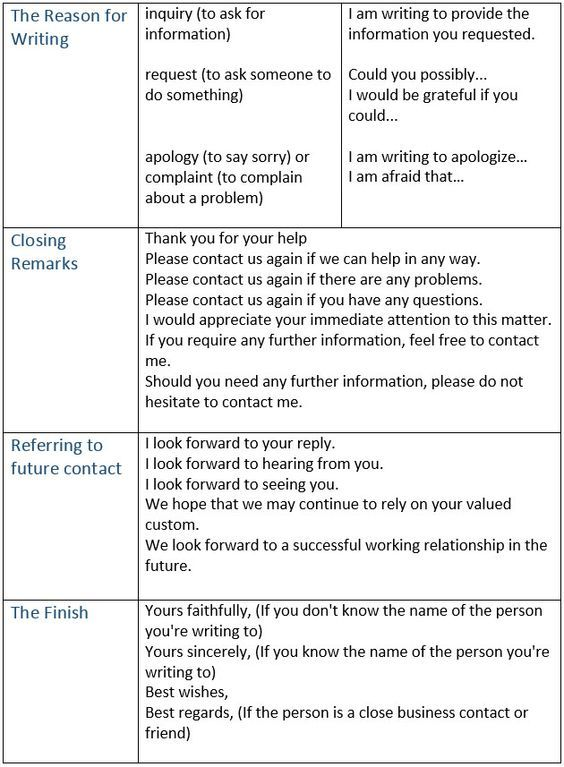 35 best ADMG 525 - Global Managerial Communications images on - copy letter format for apology sample