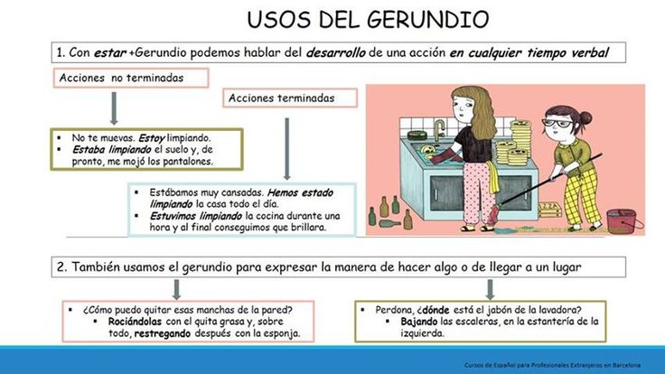 el gerundio spanish Flashcards and Study Sets | Quizlet
