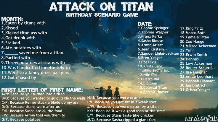 Attack on Titan birthday scenario game by keirii13 | my ...