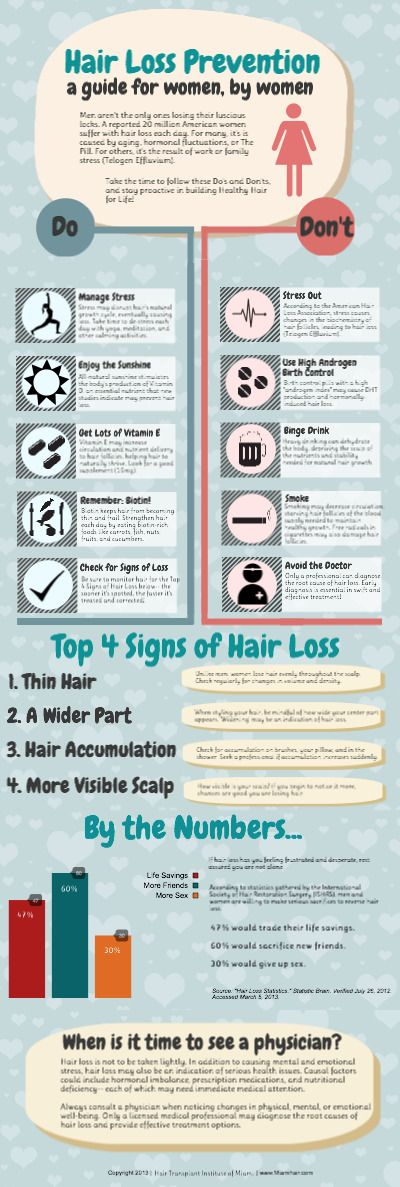 Preventing Female Hair Loss: Free Infographic