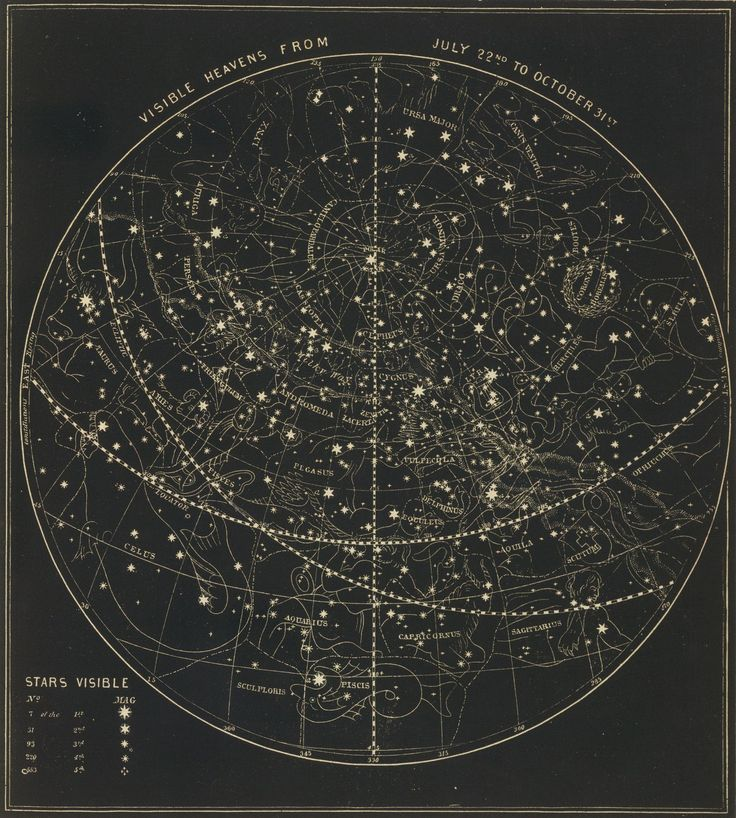 Visible Heavens From July 22nd-Oct. 31st, 1850, Asa Smith Celestial Atlas.