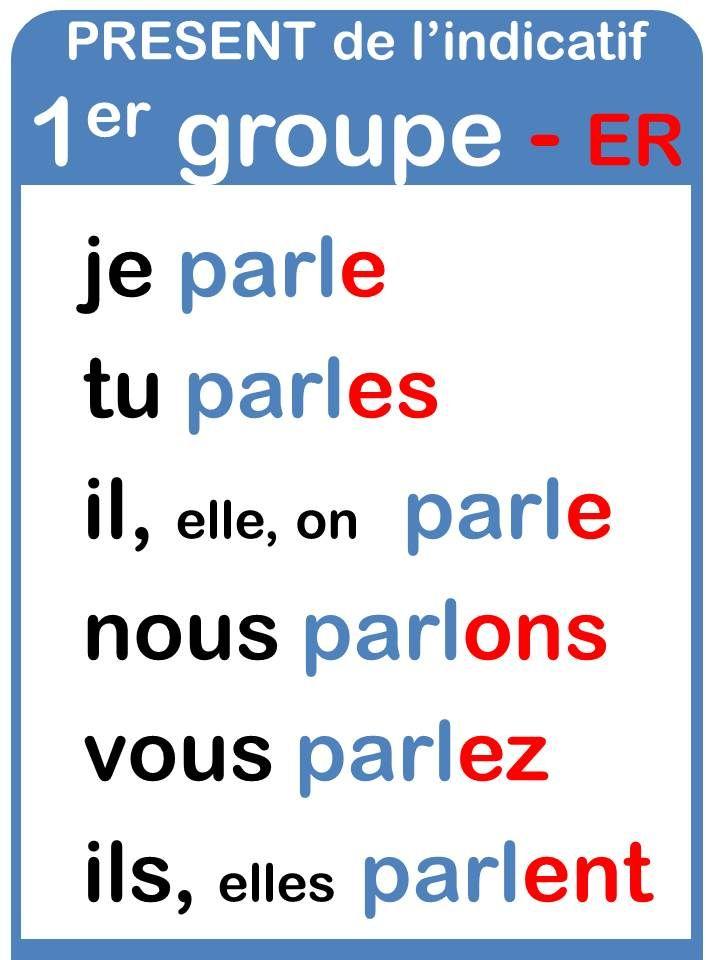 affichage conjugaisons du présent - la Fouine en clis