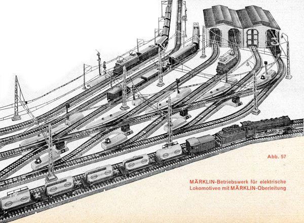 m196rklinbetriebswerk f252r elektrische lokomotiven mit