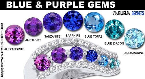 Blue and Purple Gemstones! I love the idea of a blue ...