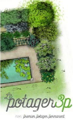 Comment tester simplement votre sol avant un projet de Permaculture?