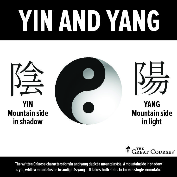 The most essential expression of #taichi philosophy is the concept of yin and yang, most often translated as the pairing of positive and negative or male and female. Continue exploring the art of tai chi and #qigong in this course!