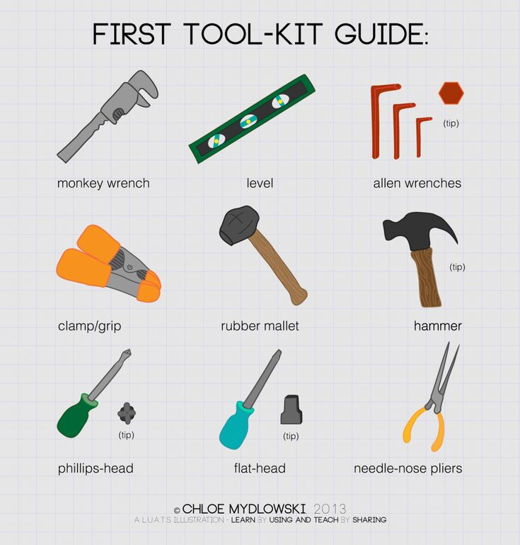 Your First, Basic Tool-Kit (with Illustrated Guide) | My First Apartment