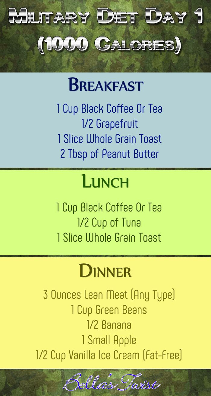 Military Diet Day 1 (1000 Calories) . Click To See The Article : Military Diet – Most Complete Resource On Internet #MilitaryDiet #Diet #DietThatWorks #DietPlan #Weightloss #WeightlossPlan #LoseWeight #LoseWeightByEating #weightlosshelp #1000calories