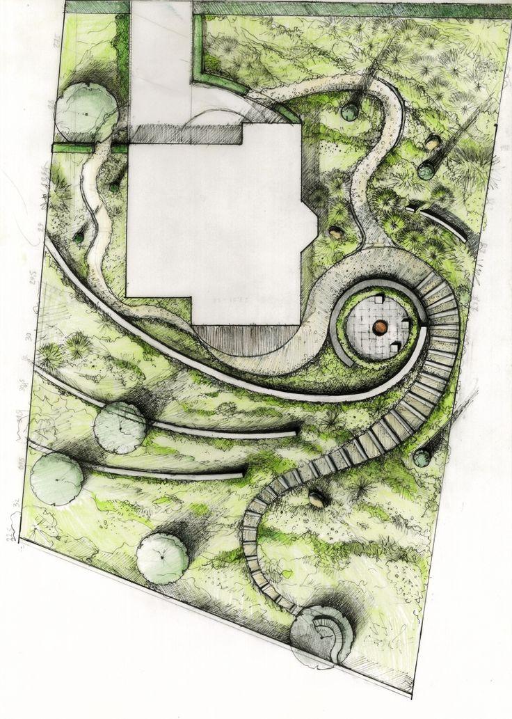 english garden design layout - Google Search